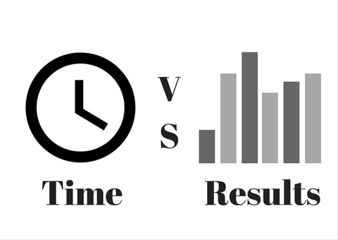 Work life balance to increase productivity
