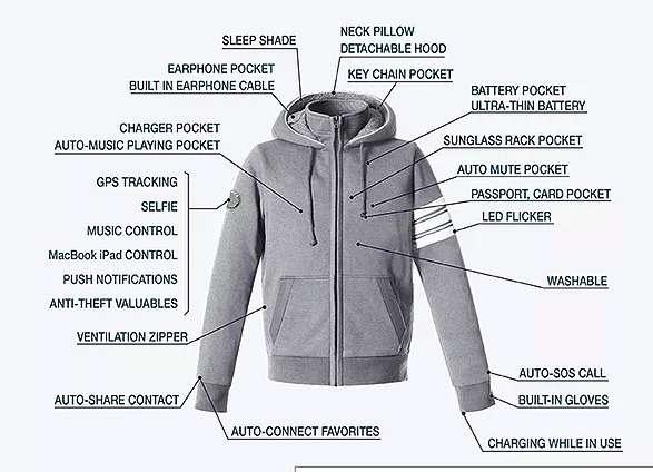 Hallam smart jacket